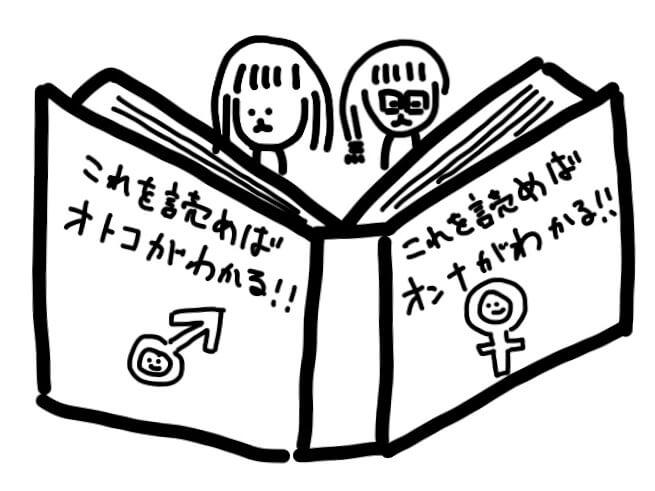 「これを読めばオトコがわかる!!」「これを読めばオンナがわかる!!」
