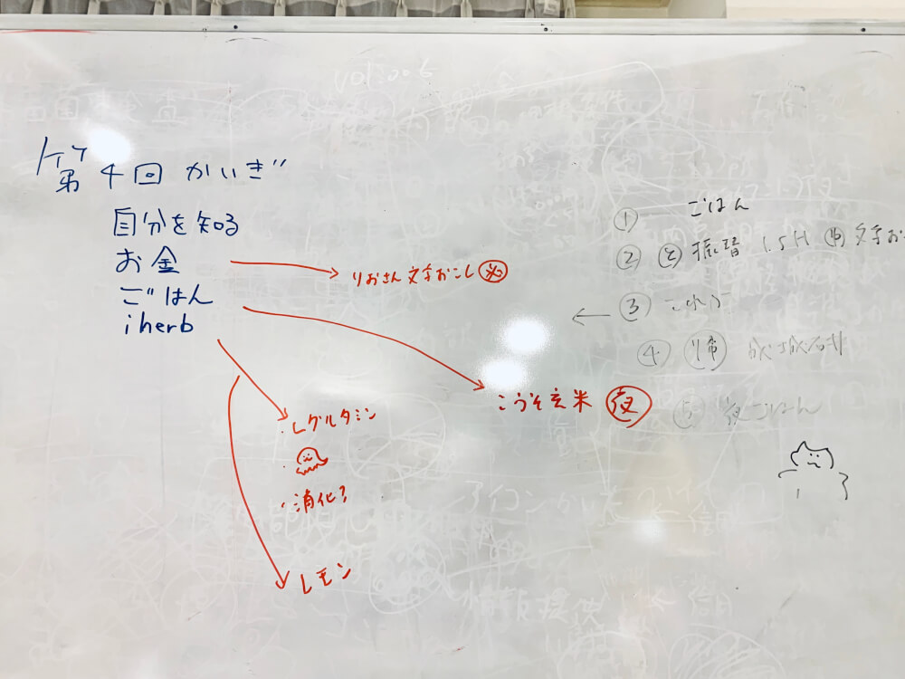 2019. 9.7 第6回 あそび会議