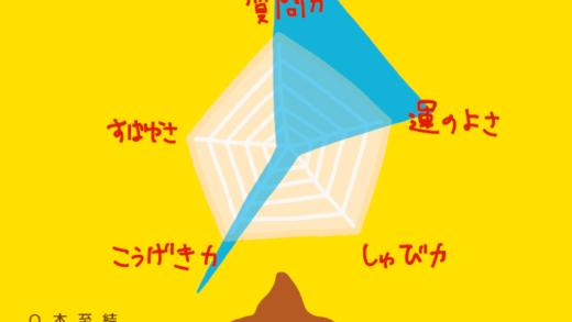 メルマガ『長生きの研究』006号