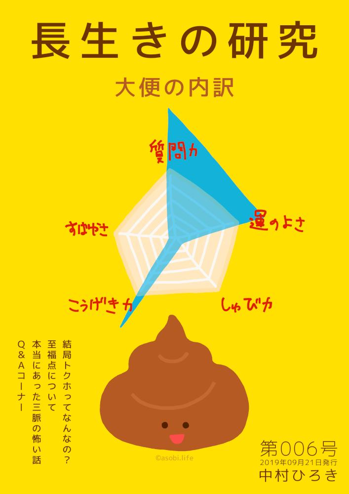 長生きの研究006号のイラスト